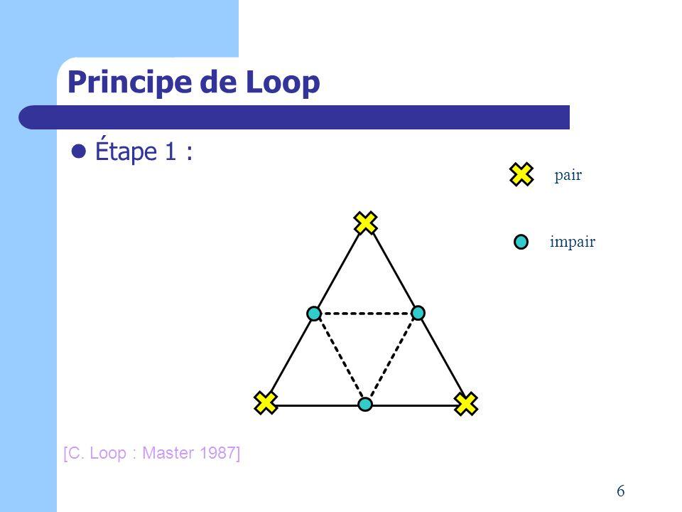 Principe de Loop Étape 1 : pair impair [C. Loop : Master 1987] 6